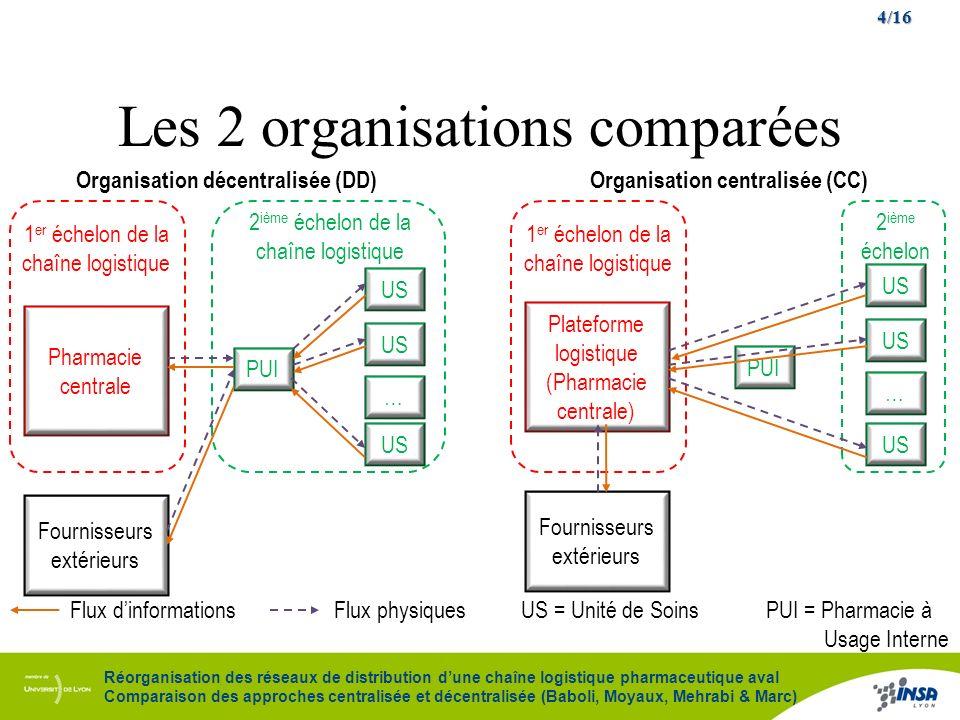 4/16 Réorganisation des réseaux de distribution dune chaîne logistique pharmaceutique aval Comparaison des approches centralisée et décentralisée (Bab