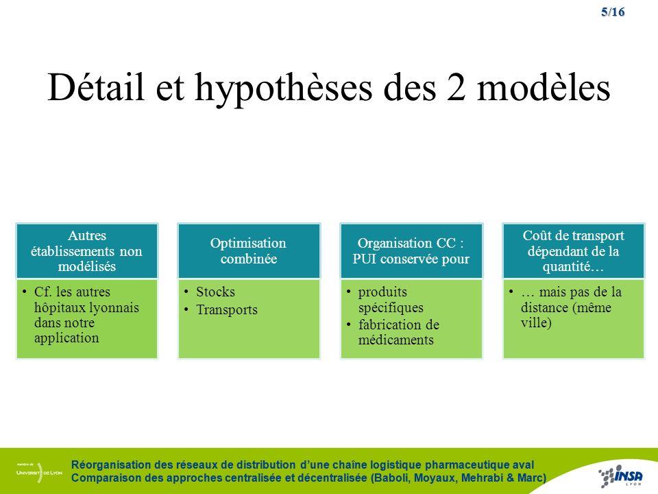 5/16 Réorganisation des réseaux de distribution dune chaîne logistique pharmaceutique aval Comparaison des approches centralisée et décentralisée (Bab