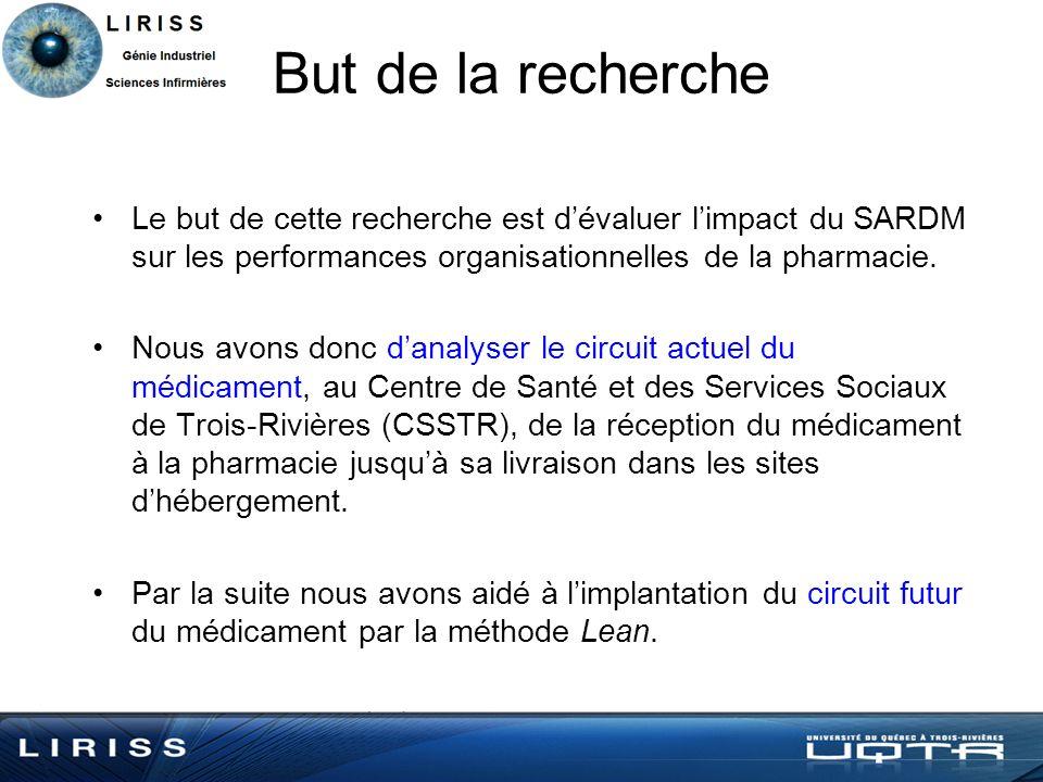 But de la recherche Le but de cette recherche est dévaluer limpact du SARDM sur les performances organisationnelles de la pharmacie.