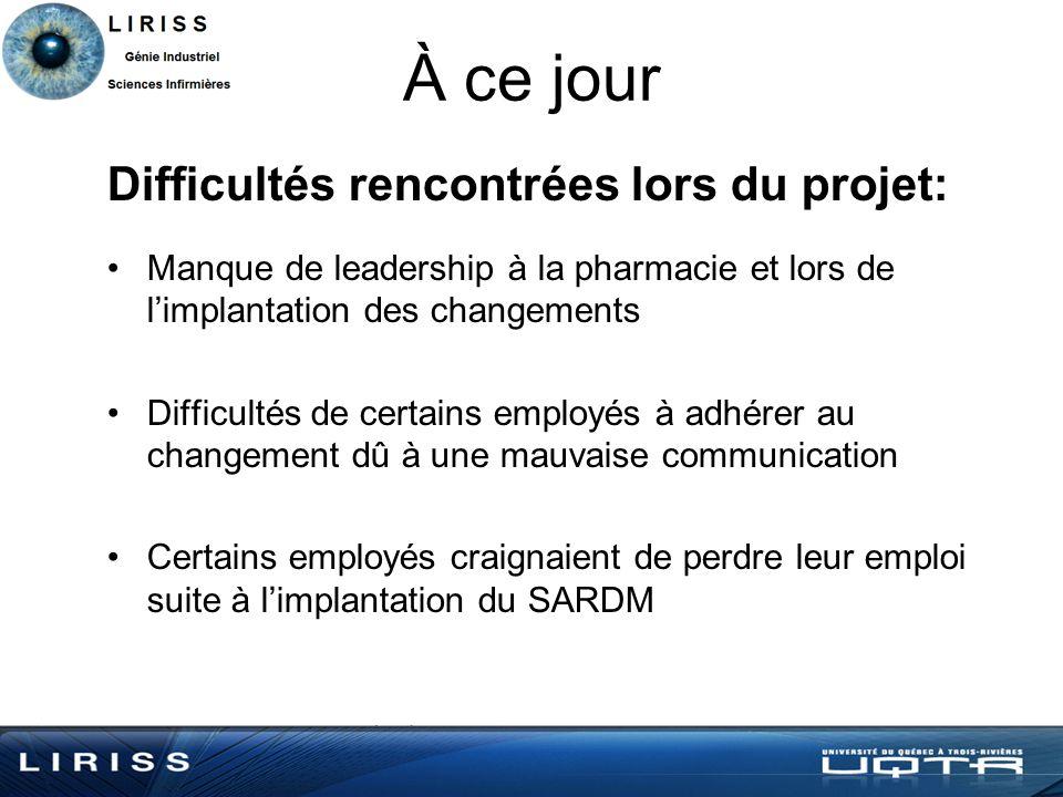 À ce jour Difficultés rencontrées lors du projet: Manque de leadership à la pharmacie et lors de limplantation des changements Difficultés de certains