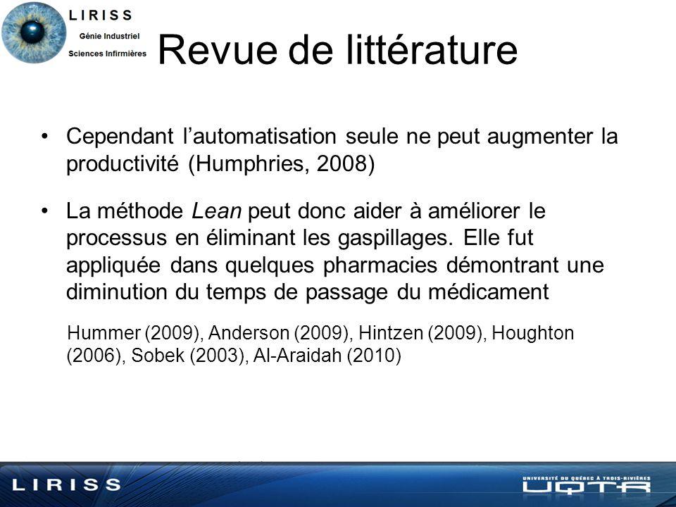Revue de littérature Cependant lautomatisation seule ne peut augmenter la productivité (Humphries, 2008) La méthode Lean peut donc aider à améliorer le processus en éliminant les gaspillages.