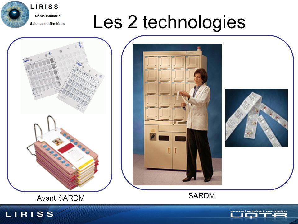 Les 2 technologies Avant SARDM SARDM