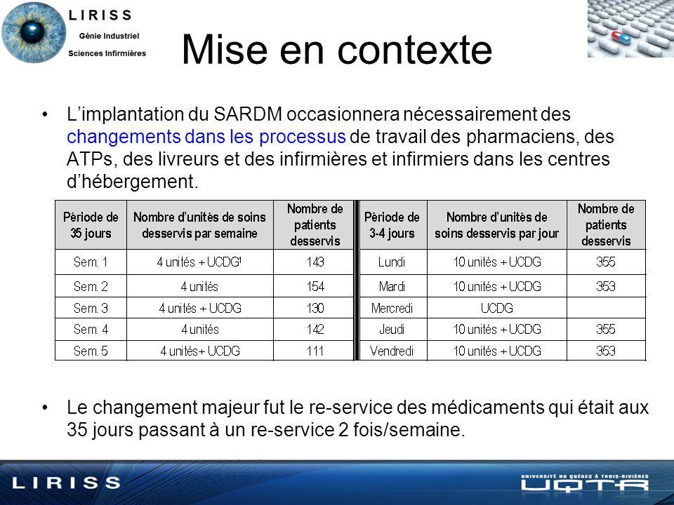 Mise en contexte Limplantation du SARDM occasionnera nécessairement des changements dans les processus de travail des pharmaciens, des ATPs, des livreurs et des infirmières et infirmiers dans les centres dhébergement.
