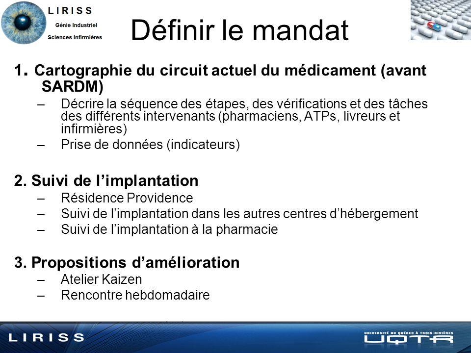 Définir le mandat 1. Cartographie du circuit actuel du médicament (avant SARDM) –Décrire la séquence des étapes, des vérifications et des tâches des d