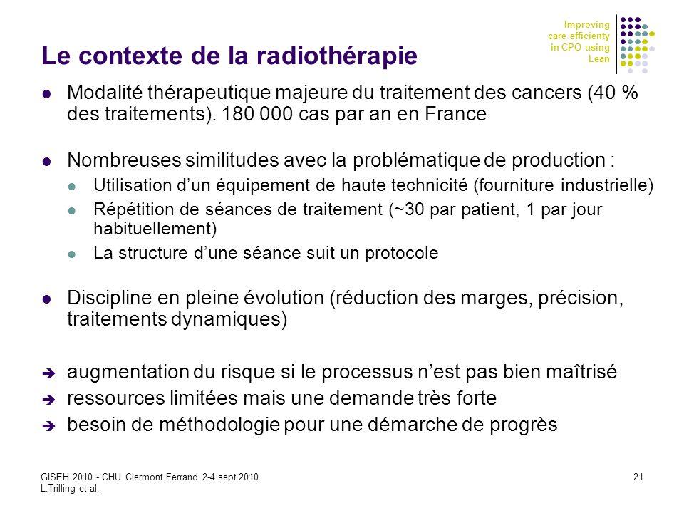 Improving care efficienty in CPO using Lean 21 Le contexte de la radiothérapie Modalité thérapeutique majeure du traitement des cancers (40 % des trai