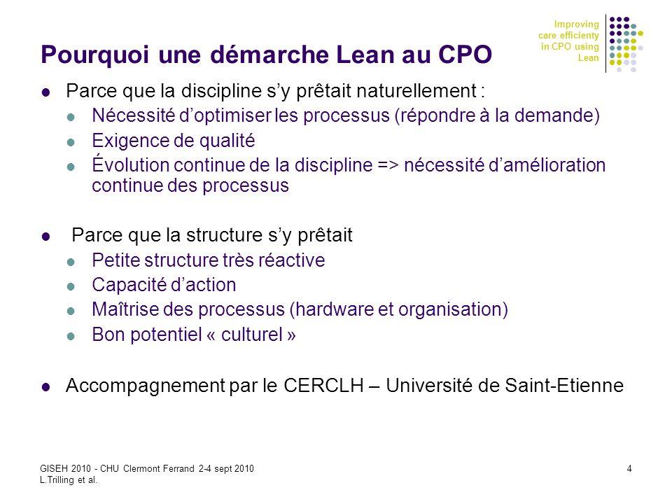 Improving care efficienty in CPO using Lean GISEH 2010 - CHU Clermont Ferrand 2-4 sept 2010 L.Trilling et al. 4 Pourquoi une démarche Lean au CPO Parc