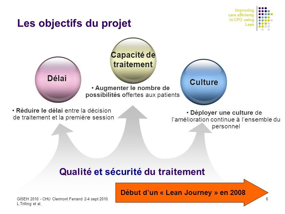 Improving care efficienty in CPO using Lean 6 Les objectifs du projet Capacité de traitement Délai Culture Qualité et sécurité du traitement Augmenter