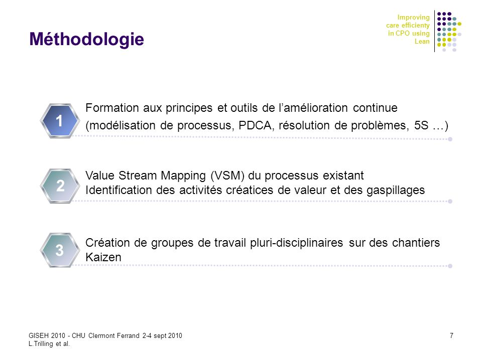 Improving care efficienty in CPO using Lean GISEH 2010 - CHU Clermont Ferrand 2-4 sept 2010 L.Trilling et al.