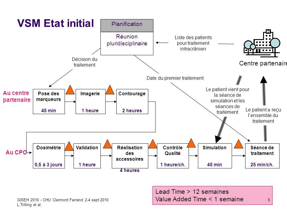 Improving care efficienty in CPO using Lean GISEH 2010 - CHU Clermont Ferrand 2-4 sept 2010 L.Trilling et al. 8 Centre partenaire Pose des marqueurs 4