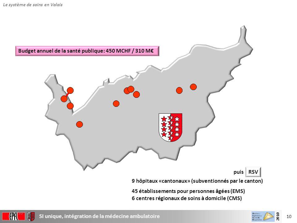 10 SI unique, intégration de la médecine ambulatoire 2010 10 45 établissements pour personnes âgées (EMS) 9 hôpitaux «cantonaux» (subventionnés par le