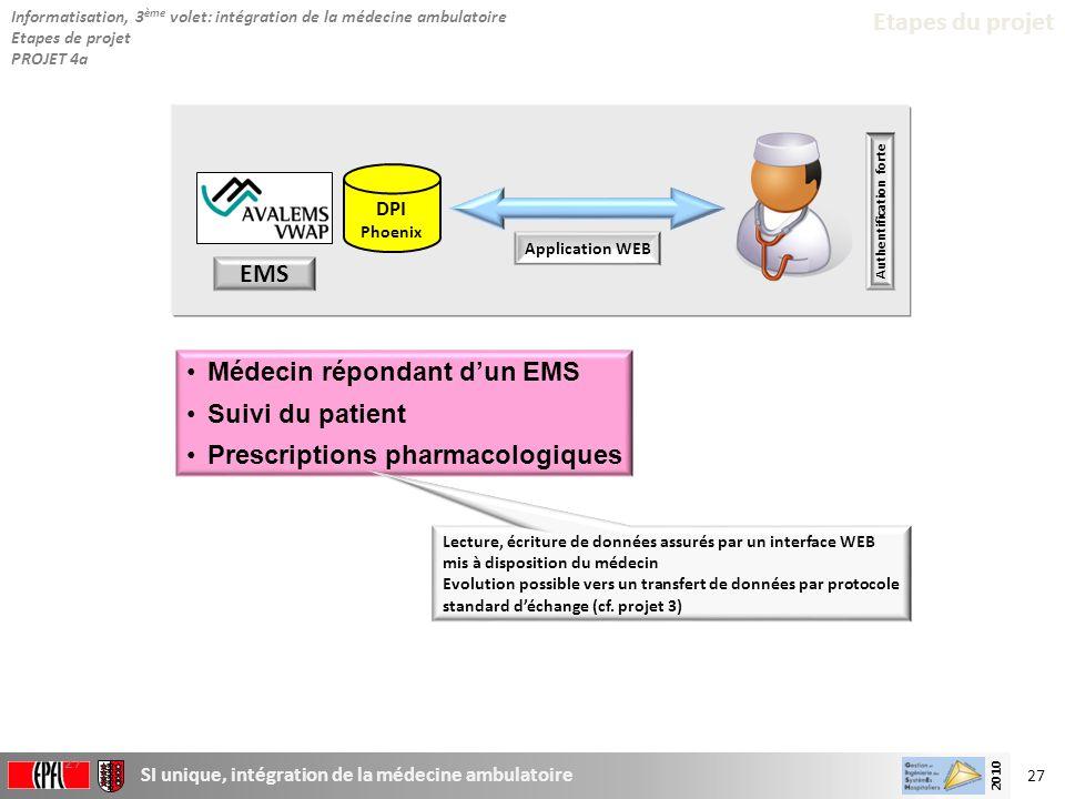 27 SI unique, intégration de la médecine ambulatoire 2010 27 Etapes du projet Médecin répondant dun EMS Suivi du patient Prescriptions pharmacologique