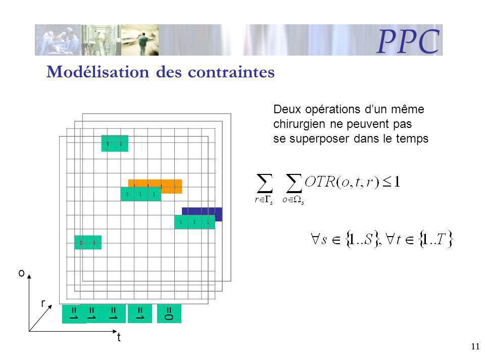 11 PPC t r o Modélisation des contraintes Deux opérations dun même chirurgien ne peuvent pas se superposer dans le temps 111 111 =1 =0