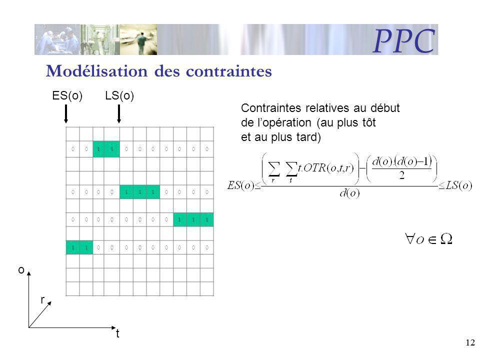 12 PPC t r o Modélisation des contraintes Contraintes relatives au début de lopération (au plus tôt et au plus tard) 00110000000 00001110000 000000001