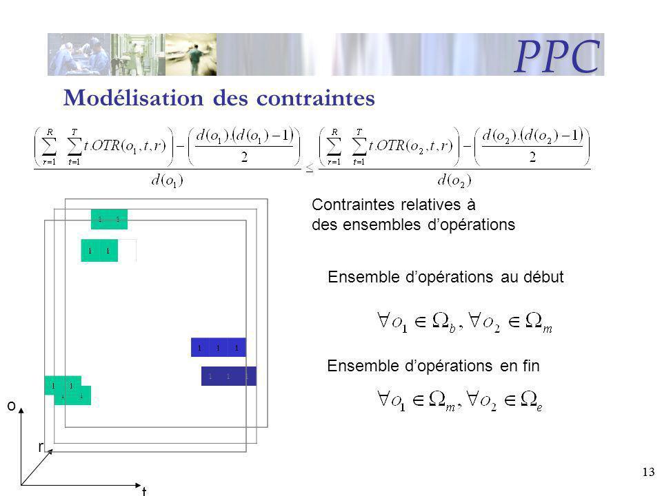 13 PPC t r o Modélisation des contraintes Contraintes relatives à des ensembles dopérations 11 111 11 Ensemble dopérations au début Ensemble dopératio
