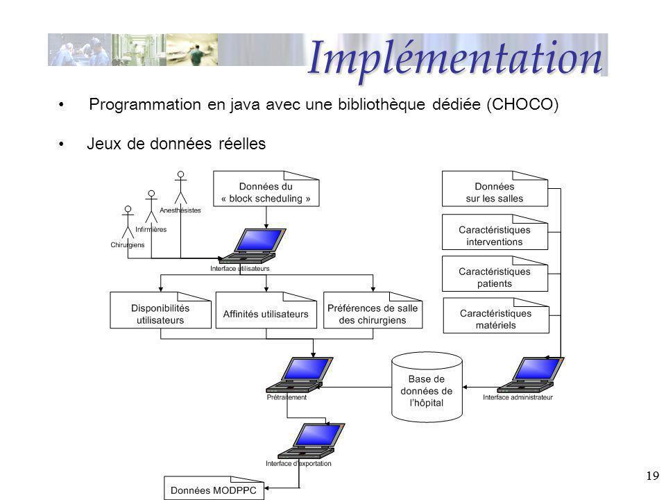 19 Programmation en java avec une bibliothèque dédiée (CHOCO) Jeux de données réelles Implémentation