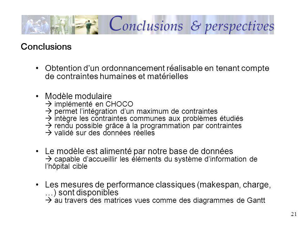 21 C onclusions & perspectives Conclusions Obtention dun ordonnancement réalisable en tenant compte de contraintes humaines et matérielles Modèle modu