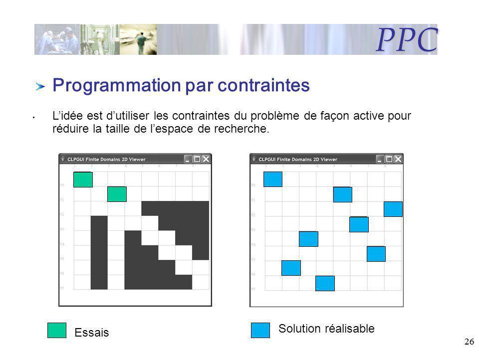 26 PPC Programmation par contraintes Lidée est dutiliser les contraintes du problème de façon active pour réduire la taille de lespace de recherche. E