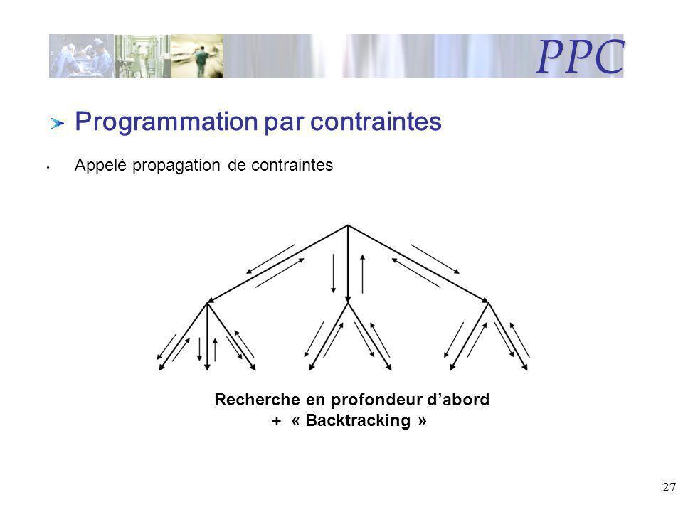 27 Programmation par contraintes Appelé propagation de contraintes Recherche en profondeur dabord + « Backtracking » PPC