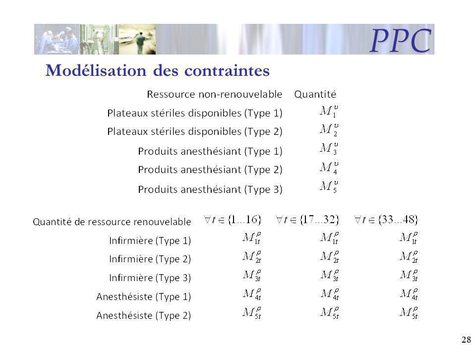 28 PPC Modélisation des contraintes
