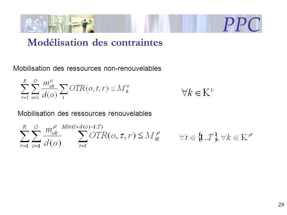29 PPC Modélisation des contraintes Mobilisation des ressources non-renouvelables Mobilisation des ressources renouvelables