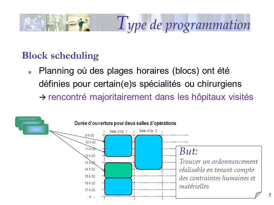 5 T ype de programmation Block scheduling Planning où des plages horaires (blocs) ont été définies pour certain(e)s spécialités ou chirurgiens rencont