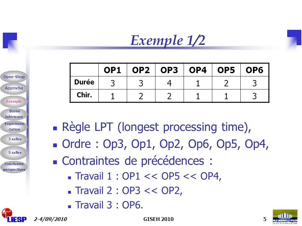 2-4/09/2010GISEH 20105 Exemple 1/2 OP1OP2OP3OP4OP5OP6 Durée 334123 Chir.