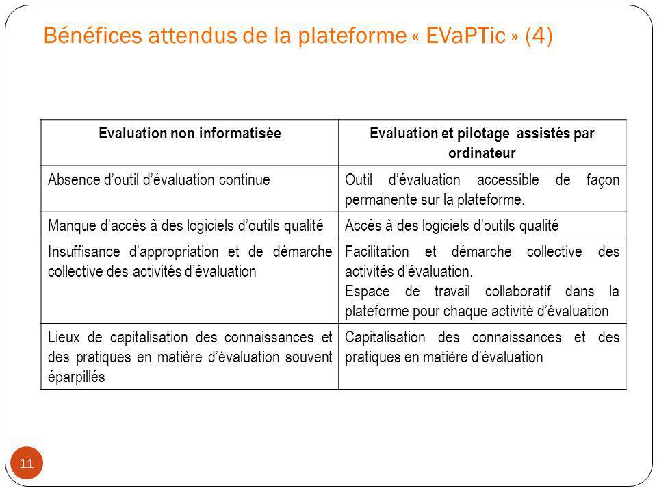 Bénéfices attendus de la plateforme « EVaPTic » (4) Evaluation non informatiséeEvaluation et pilotage assistés par ordinateur Absence doutil dévaluation continueOutil dévaluation accessible de façon permanente sur la plateforme.