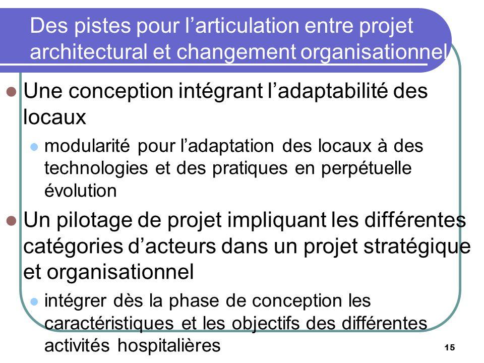 Des pistes pour larticulation entre projet architectural et changement organisationnel Une conception intégrant ladaptabilité des locaux modularité po