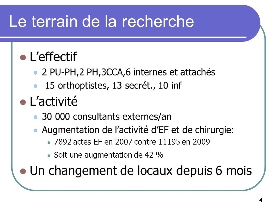 Le terrain de la recherche Leffectif 2 PU-PH,2 PH,3CCA,6 internes et attachés 15 orthoptistes, 13 secrét., 10 inf Lactivité 30 000 consultants externe