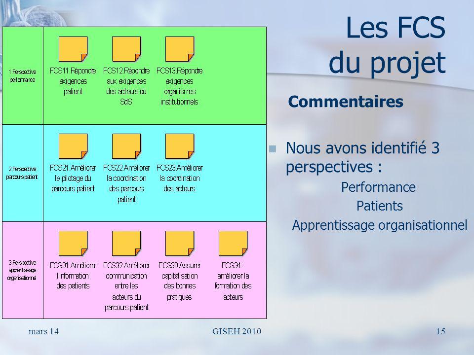 Les FCS du projet Nous avons identifié les FCS selon 3 perspectives: Performance Patient Apprentissage organisationnel Commentaires Nous avons identifié 3 perspectives : Performance Patients Apprentissage organisationnel mars 14GISEH 201015