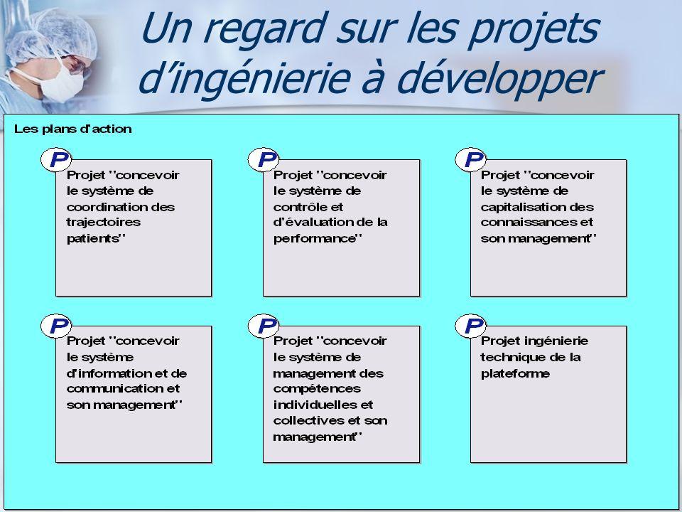 Un regard sur les projets dingénierie à développer mars 14GISEH 201019