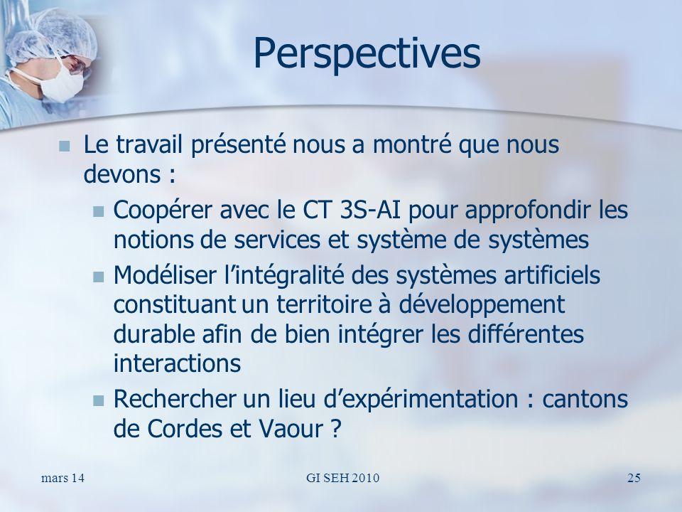 Perspectives Le travail présenté nous a montré que nous devons : Coopérer avec le CT 3S-AI pour approfondir les notions de services et système de syst