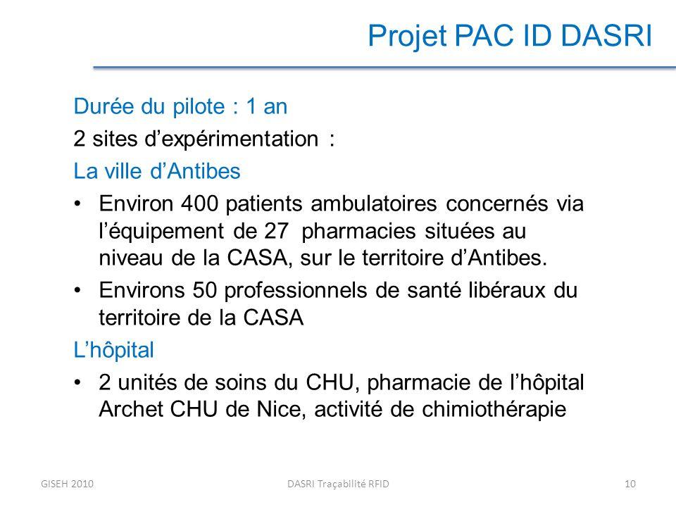 GISEH 2010DASRI Traçabilité RFID10 Projet PAC ID DASRI Durée du pilote : 1 an 2 sites dexpérimentation : La ville dAntibes Environ 400 patients ambulatoires concernés via léquipement de 27 pharmacies situées au niveau de la CASA, sur le territoire dAntibes.