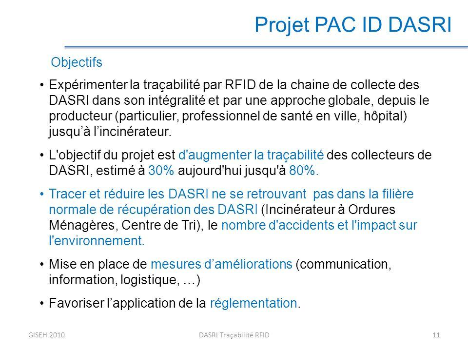 GISEH 2010DASRI Traçabilité RFID11 Projet PAC ID DASRI Expérimenter la traçabilité par RFID de la chaine de collecte des DASRI dans son intégralité et par une approche globale, depuis le producteur (particulier, professionnel de santé en ville, hôpital) jusquà lincinérateur.