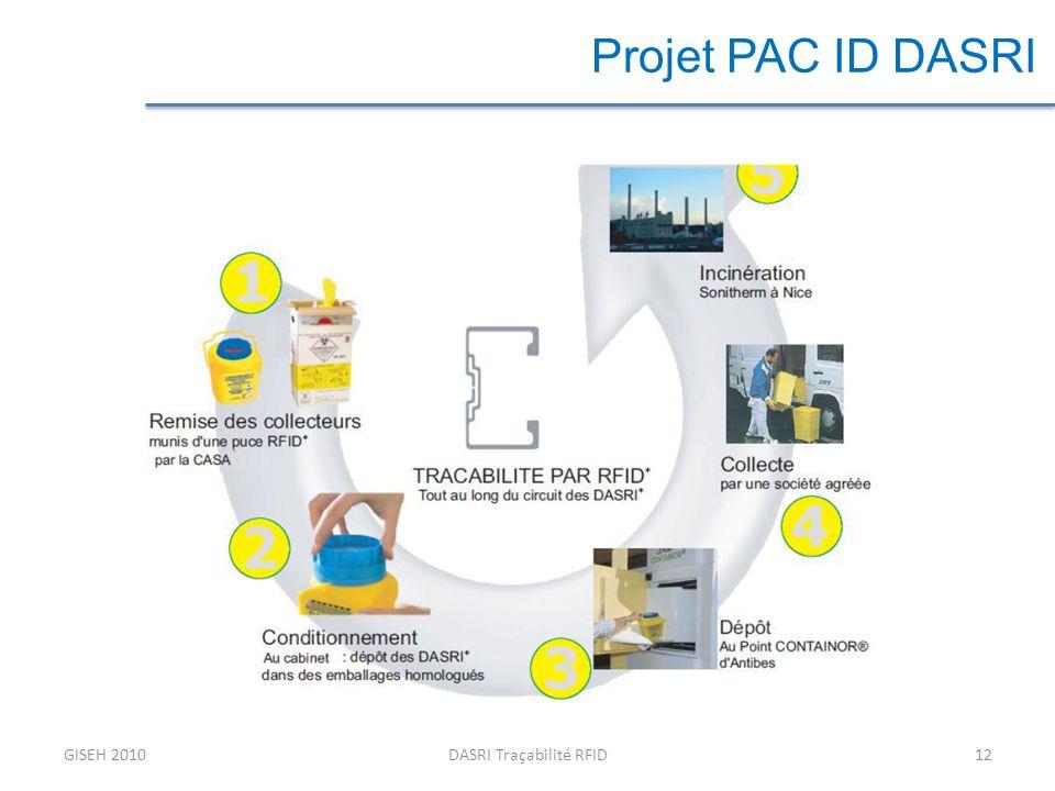 GISEH 2010DASRI Traçabilité RFID12 Projet PAC ID DASRI