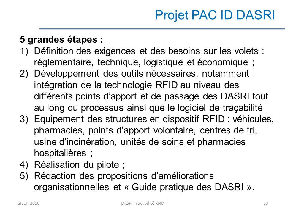 GISEH 2010DASRI Traçabilité RFID13 Projet PAC ID DASRI 5 grandes étapes : 1)Définition des exigences et des besoins sur les volets : réglementaire, technique, logistique et économique ; 2)Développement des outils nécessaires, notamment intégration de la technologie RFID au niveau des différents points dapport et de passage des DASRI tout au long du processus ainsi que le logiciel de traçabilité 3)Equipement des structures en dispositif RFID : véhicules, pharmacies, points dapport volontaire, centres de tri, usine dincinération, unités de soins et pharmacies hospitalières ; 4)Réalisation du pilote ; 5)Rédaction des propositions daméliorations organisationnelles et « Guide pratique des DASRI ».