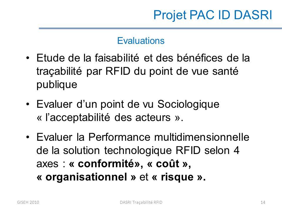 Etude de la faisabilité et des bénéfices de la traçabilité par RFID du point de vue santé publique Evaluer dun point de vu Sociologique « lacceptabilité des acteurs ».