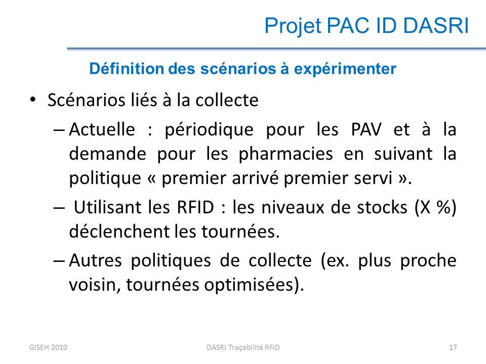Scénarios liés à la collecte – Actuelle : périodique pour les PAV et à la demande pour les pharmacies en suivant la politique « premier arrivé premier servi ».