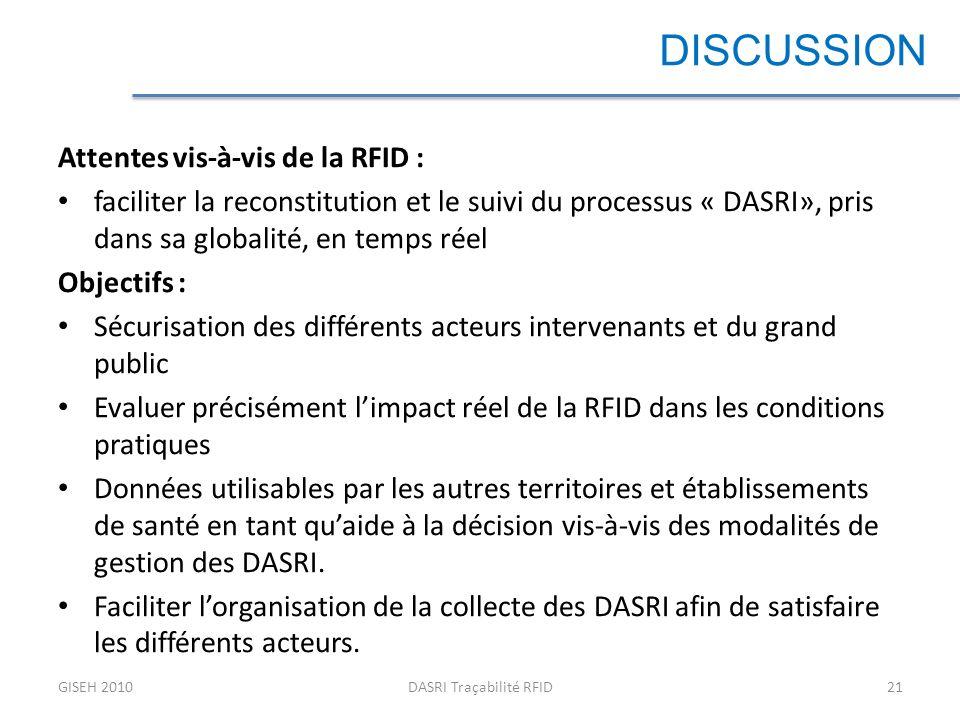 Attentes vis-à-vis de la RFID : faciliter la reconstitution et le suivi du processus « DASRI», pris dans sa globalité, en temps réel Objectifs : Sécurisation des différents acteurs intervenants et du grand public Evaluer précisément limpact réel de la RFID dans les conditions pratiques Données utilisables par les autres territoires et établissements de santé en tant quaide à la décision vis-à-vis des modalités de gestion des DASRI.