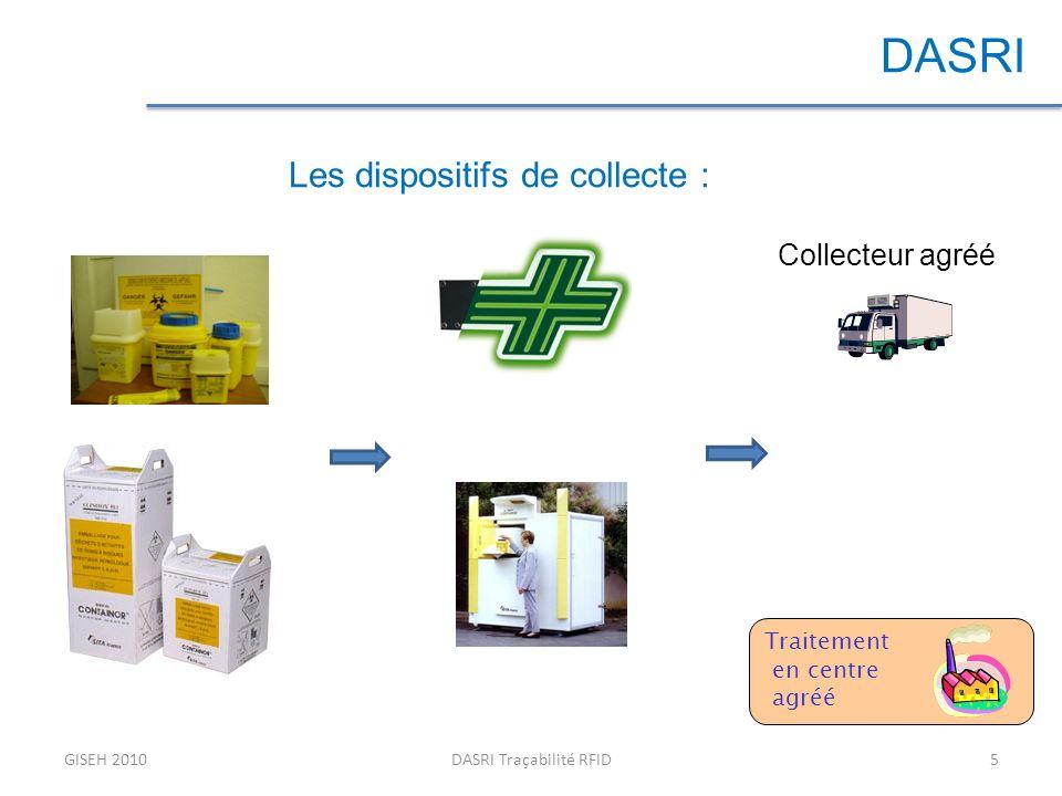 GISEH 2010DASRI Traçabilité RFID5 DASRI Les dispositifs de collecte : Collecteur agréé Traitement en centre agréé