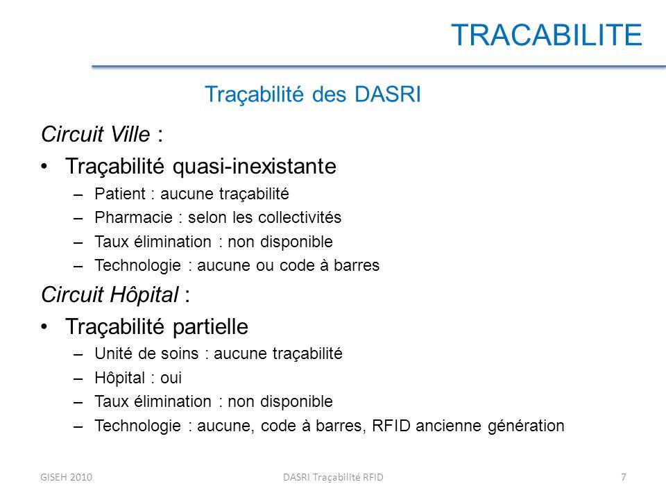 Circuit Ville : Traçabilité quasi-inexistante –Patient : aucune traçabilité –Pharmacie : selon les collectivités –Taux élimination : non disponible –Technologie : aucune ou code à barres Circuit Hôpital : Traçabilité partielle –Unité de soins : aucune traçabilité –Hôpital : oui –Taux élimination : non disponible –Technologie : aucune, code à barres, RFID ancienne génération GISEH 2010DASRI Traçabilité RFID7 TRACABILITE Traçabilité des DASRI