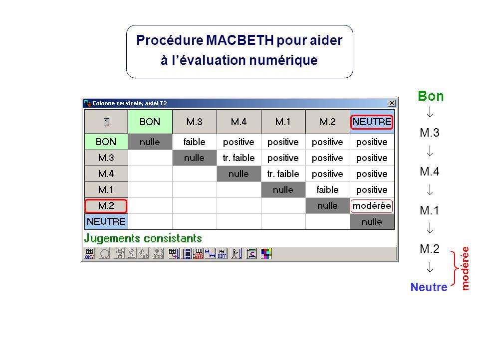 Neutre Bon M.3 M.4 M.1 M.2 modérée Procédure MACBETH pour aider à lévaluation numérique