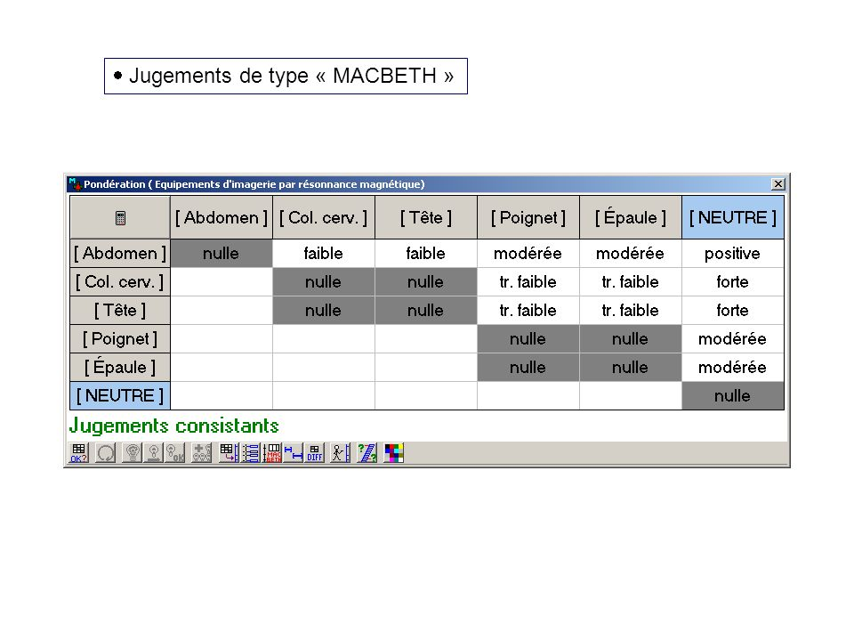 Jugements de type « MACBETH »