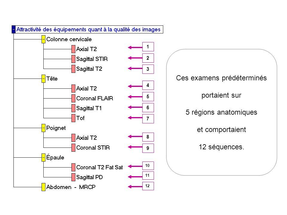 1 2 3 4 5 6 7 8 9 10 11 12 Ces examens prédéterminés portaient sur 5 régions anatomiques et comportaient 12 séquences.