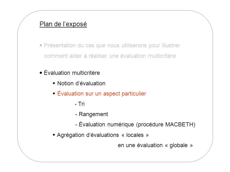 Plan de lexposé Présentation du cas que nous utiliserons pour illustrer comment aider à réaliser une évaluation multicritère Évaluation multicritère Notion dévaluation Évaluation sur un aspect particulier - Tri - Rangement - Évaluation numérique (procédure MACBETH) Agrégation dévaluations « locales » en une évaluation « globale »