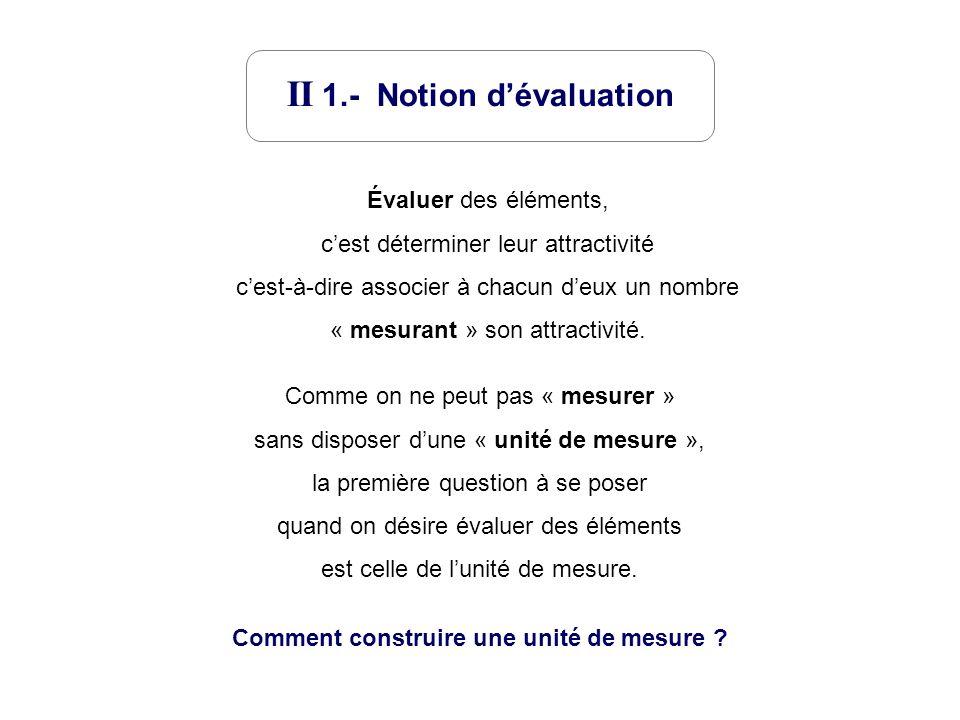 Comment aider à déterminer lattractivité des éléments à évaluer sur un aspect particulier .