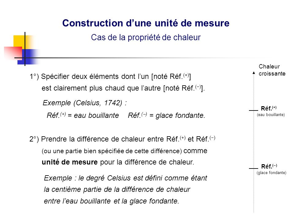 1°) Spécifier deux éléments dont lun [noté Réf.
