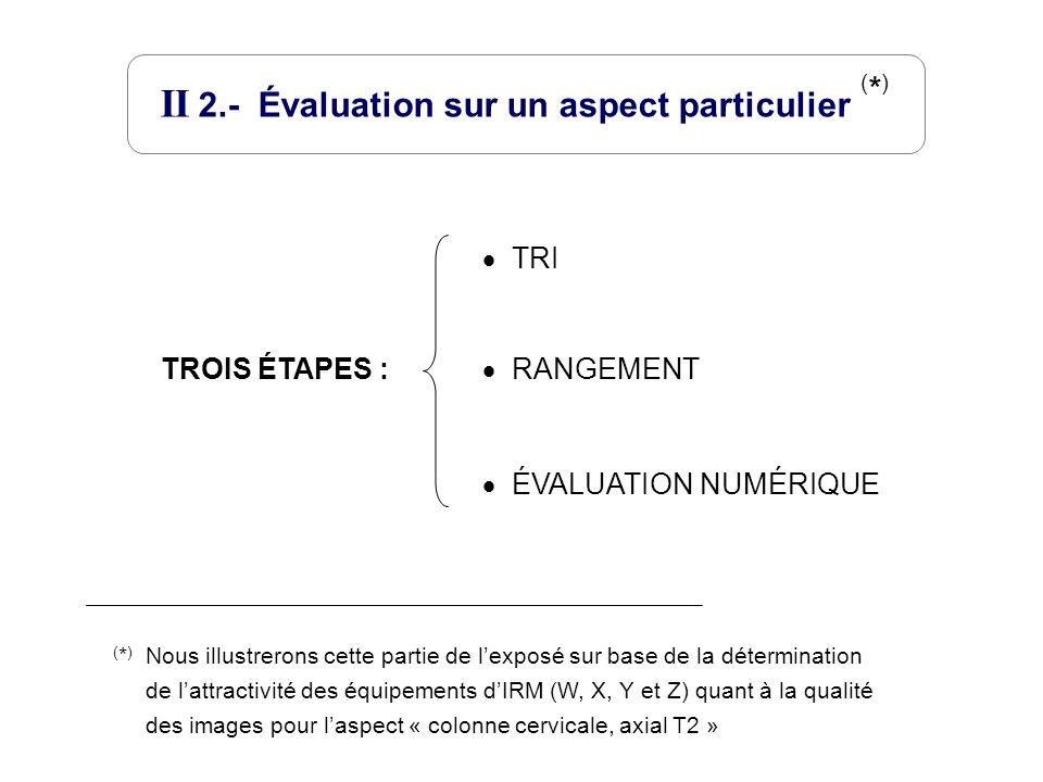 TROIS ÉTAPES : TRI RANGEMENT ÉVALUATION NUMÉRIQUE II 2.- Évaluation sur un aspect particulier ( * ) Nous illustrerons cette partie de lexposé sur base de la détermination de lattractivité des équipements dIRM (W, X, Y et Z) quant à la qualité des images pour laspect « colonne cervicale, axial T2 » (*)(*)