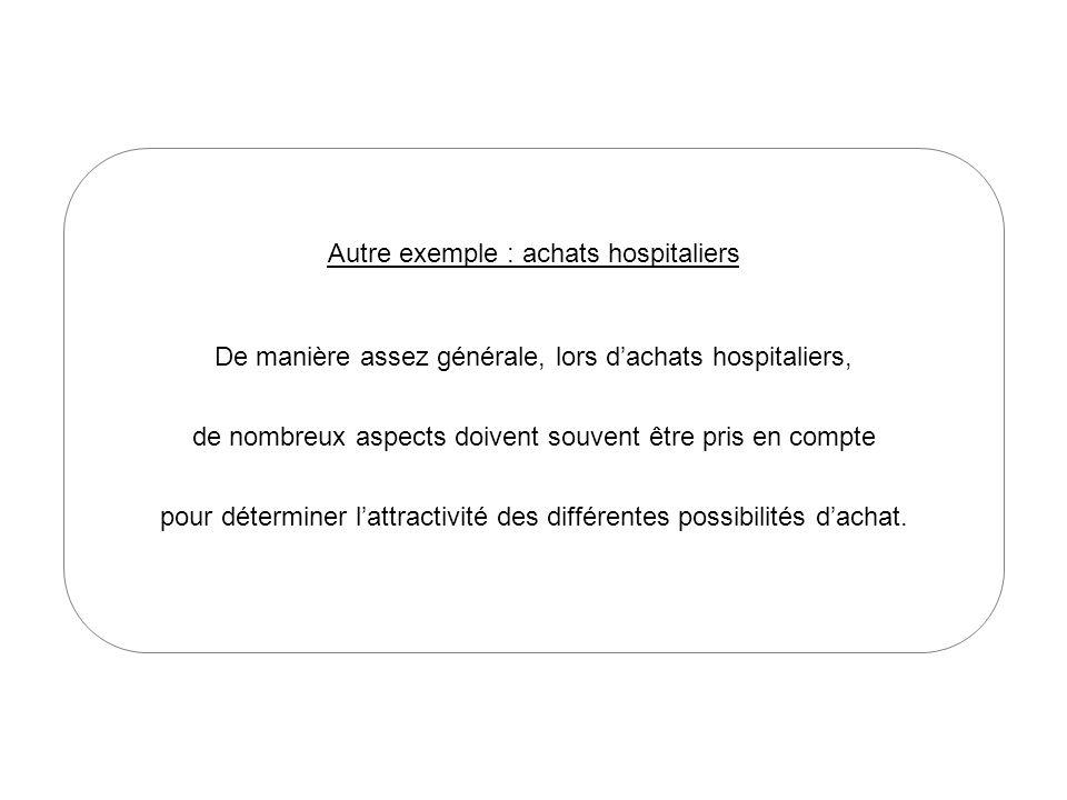 Autre exemple : achats hospitaliers De manière assez générale, lors dachats hospitaliers, de nombreux aspects doivent souvent être pris en compte pour déterminer lattractivité des différentes possibilités dachat.