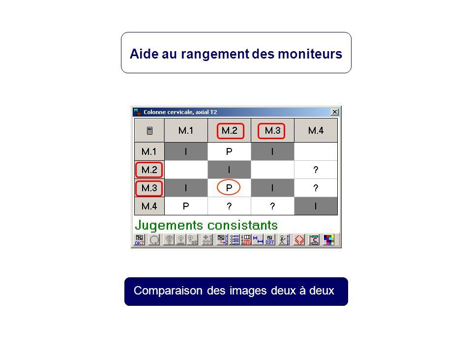 Comparaison des images deux à deux Aide au rangement des moniteurs